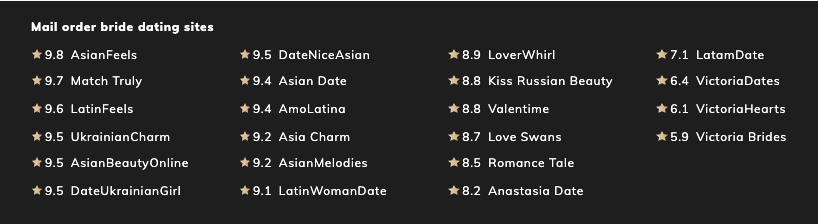 top dating sites reviews
